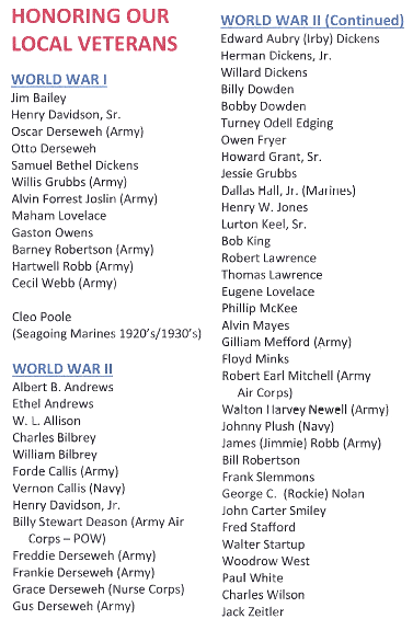 list of veterans honored Aaa