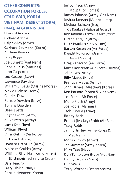 list of veterans honored B